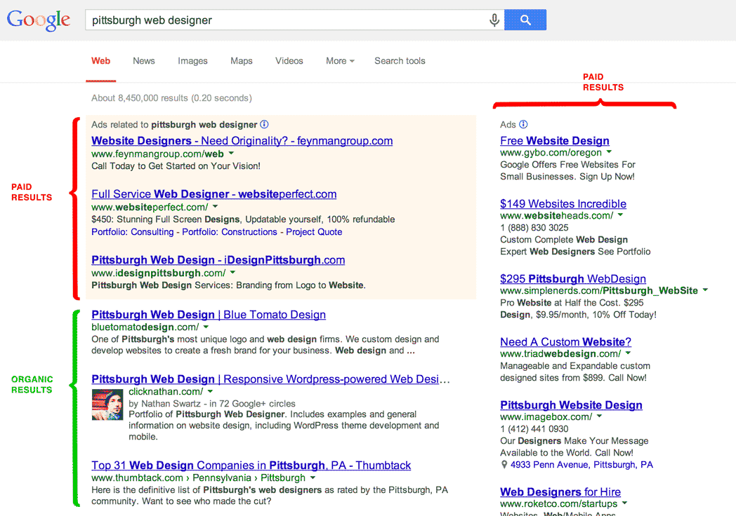 a screenshot of a search results page where paid ads are clearly separated from organic listings