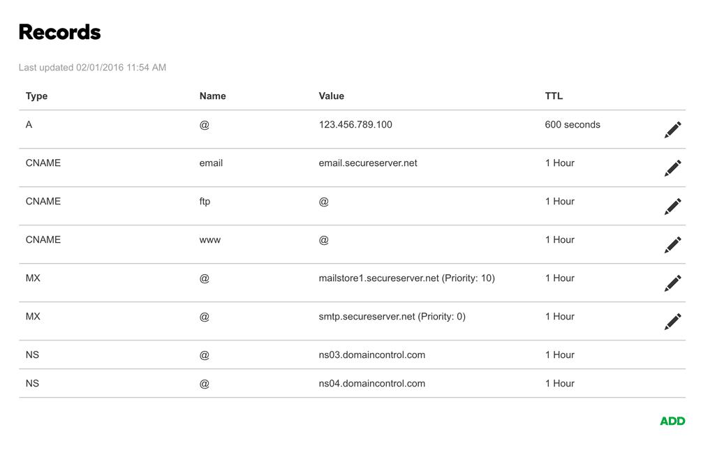 GoDaddy DNS records