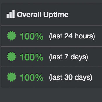 uptime with WP engine: 100%