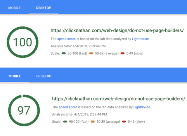 clicknathan gets a 100 and 97 on pagespeed tests