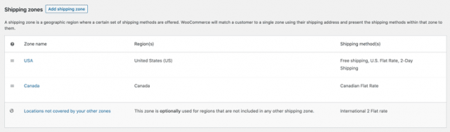 screenshot of the shipping zones page in Woocommerce