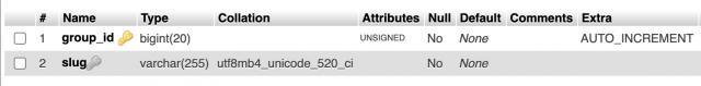 screenshot of wp_actionscheduler_groups structure